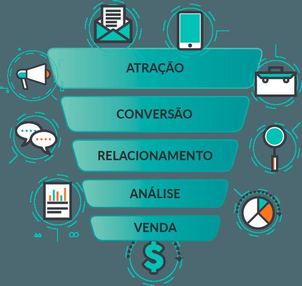 funil-de-vendas-gdigital-6